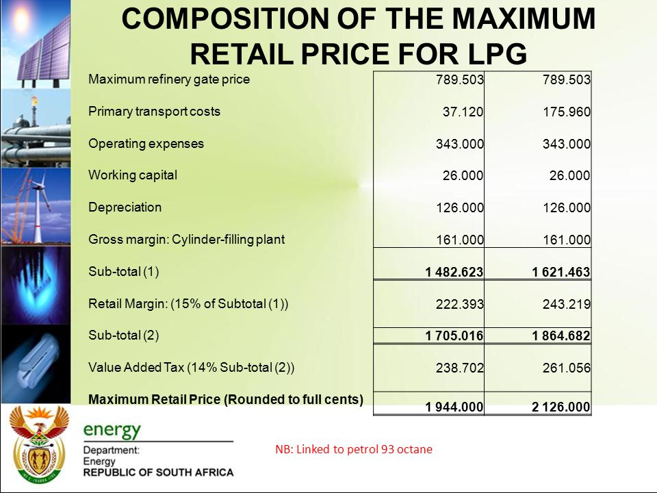 COMPOSITION OF THE MAXIMUM RETAIL PRICE FOR LPG