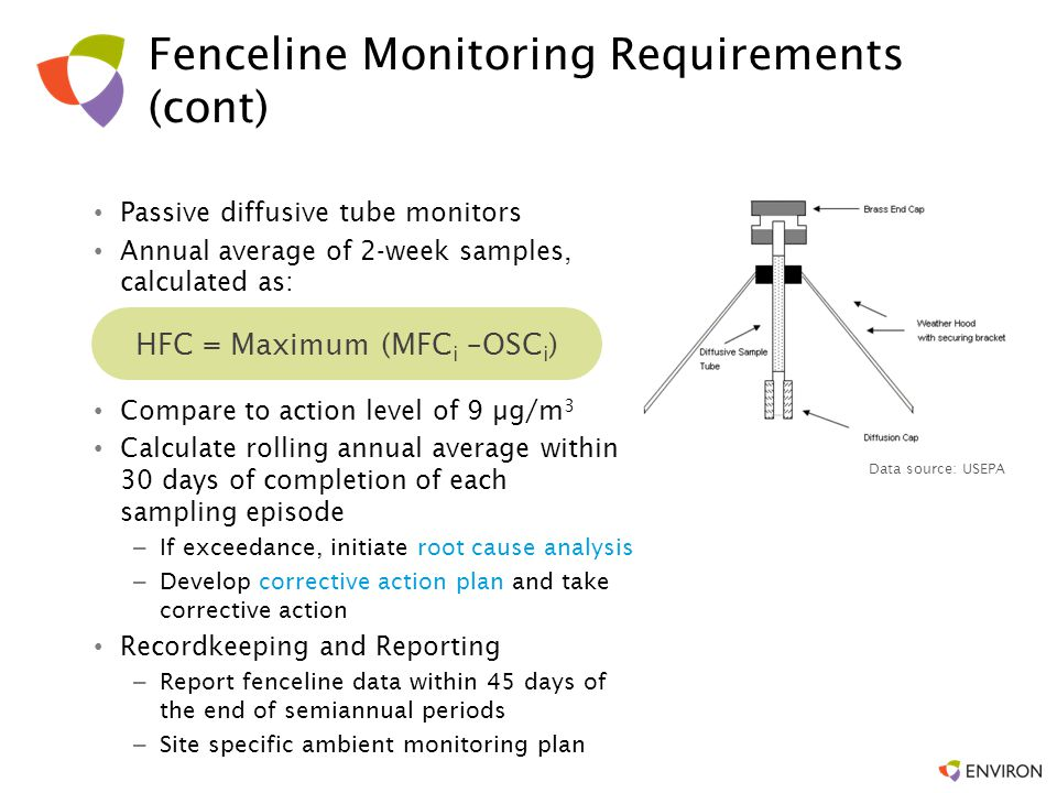 Fenceline Monitoring Requirements (cont)