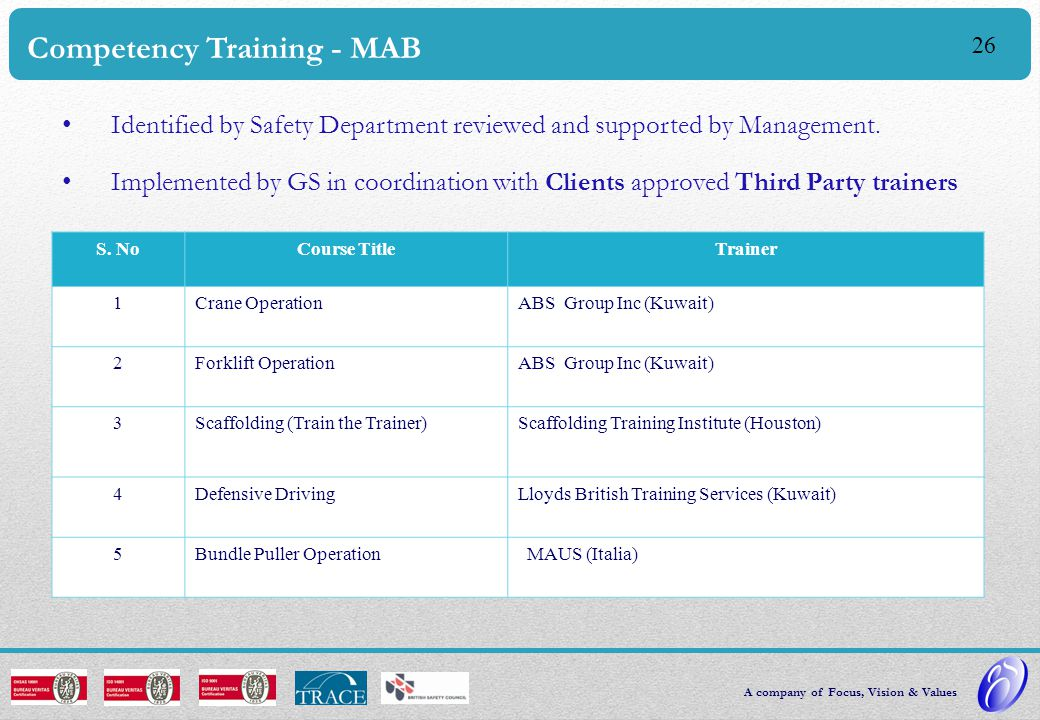 Competency Training - MAB