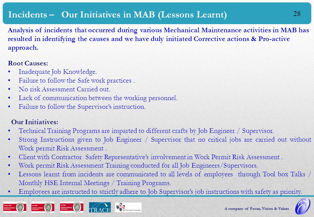 Incidents – Our Initiatives in MAB (Lessons Learnt)