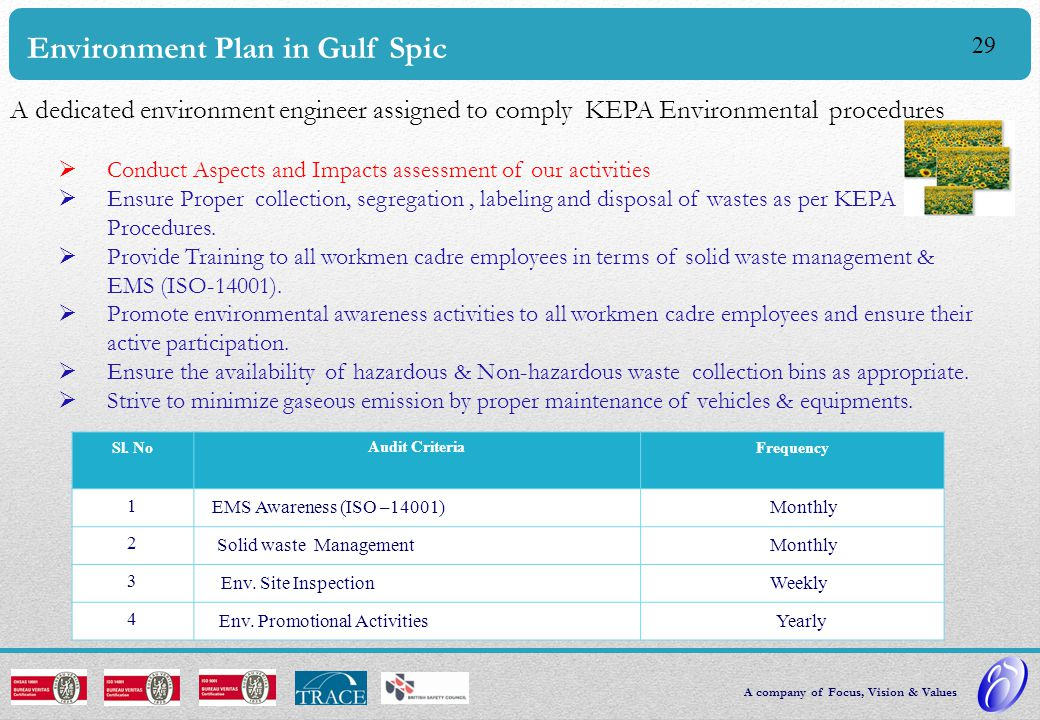 Environment Plan in Gulf Spic
