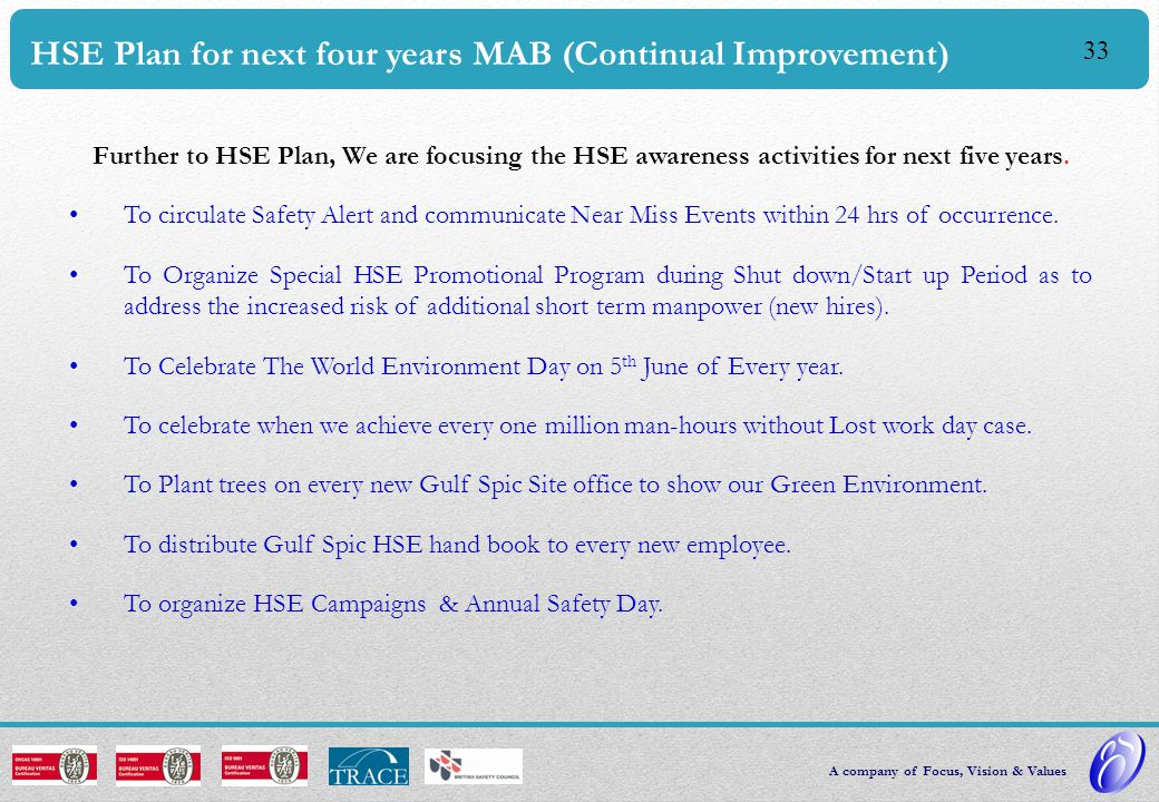 HSE Plan for next four years MAB (Continual Improvement)