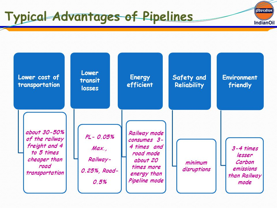 Typical Advantages of Pipelines