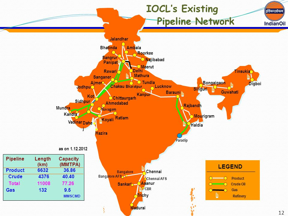 IOCL's Existing Pipeline Network