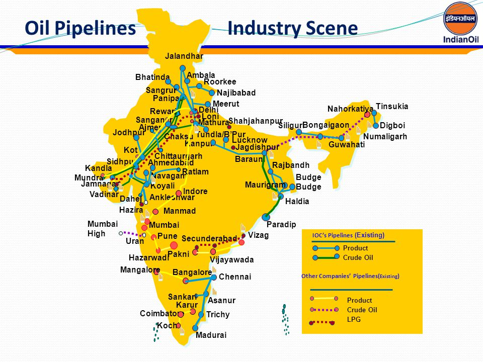 Pipelines Bridging The Gap Indian Oil Corporation