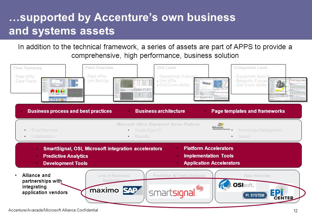 …supported by Accenture's own business and systems assets