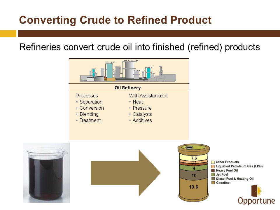 Converting Crude to Refined Product