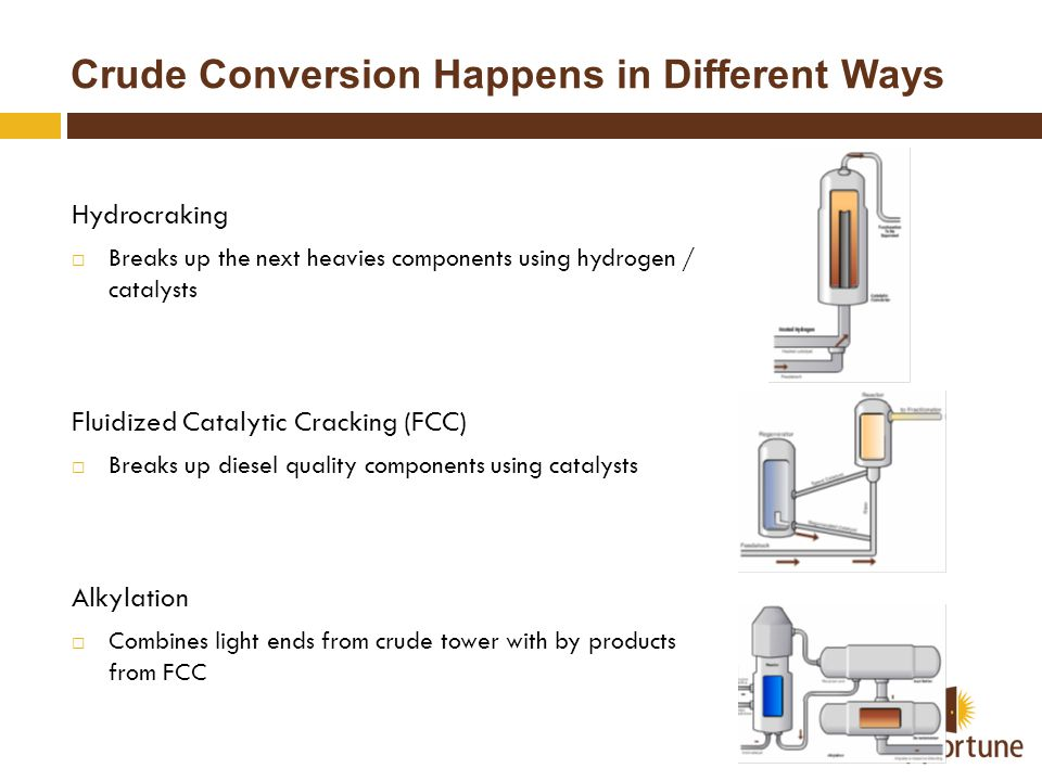 Crude Conversion Happens in Different Ways