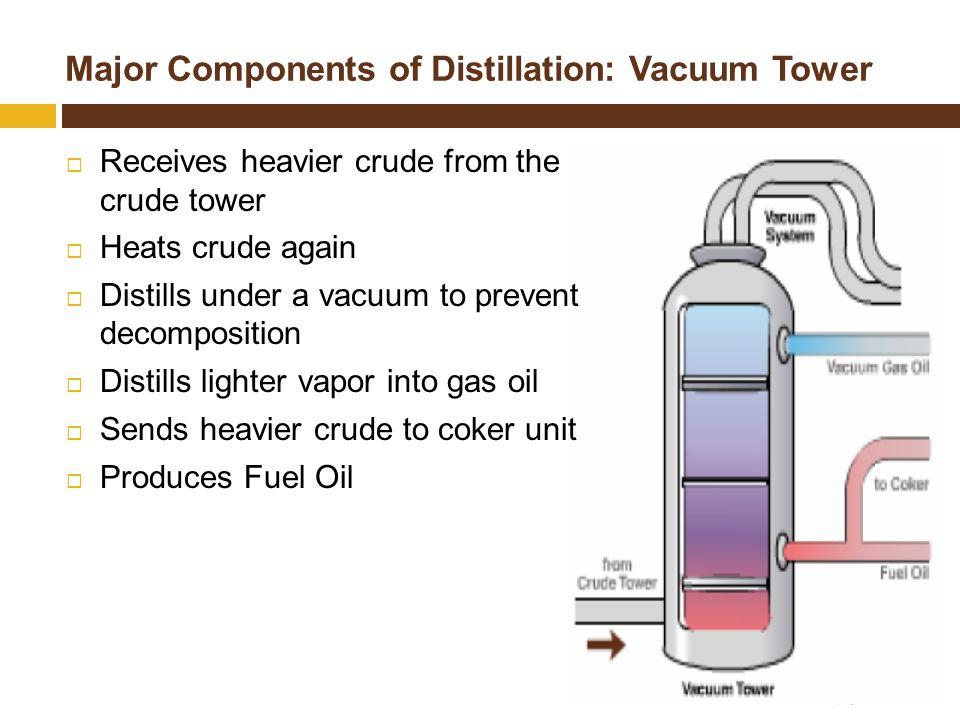Major Components of Distillation: Vacuum Tower