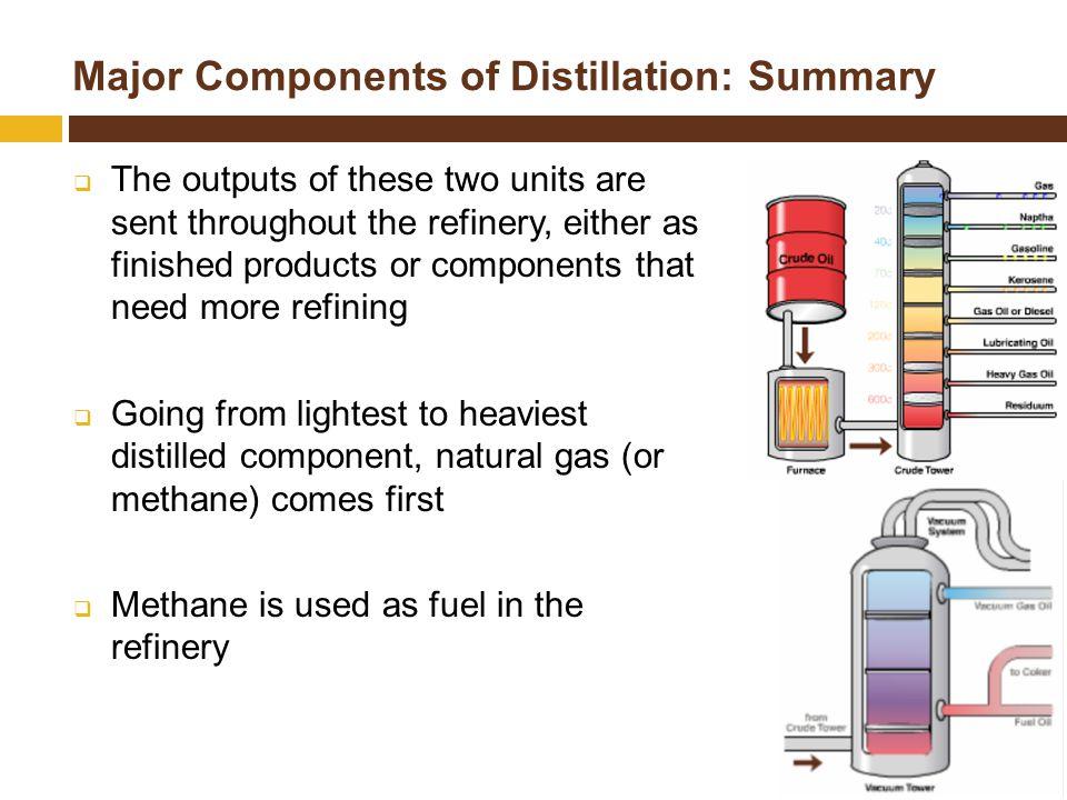 Major Components of Distillation: Summary