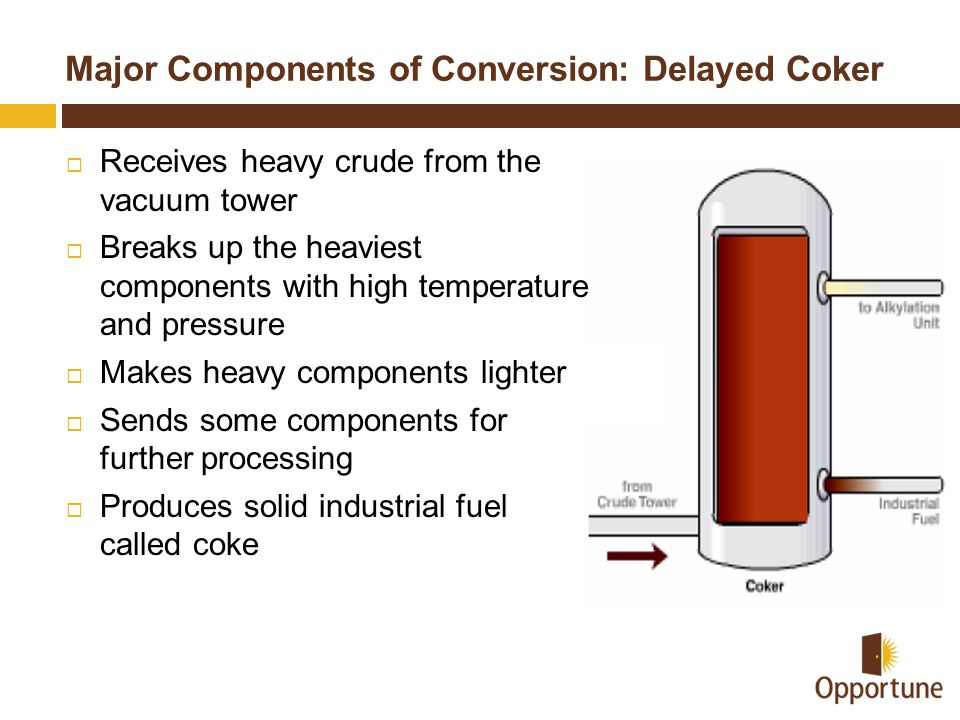 Major Components of Conversion: Delayed Coker