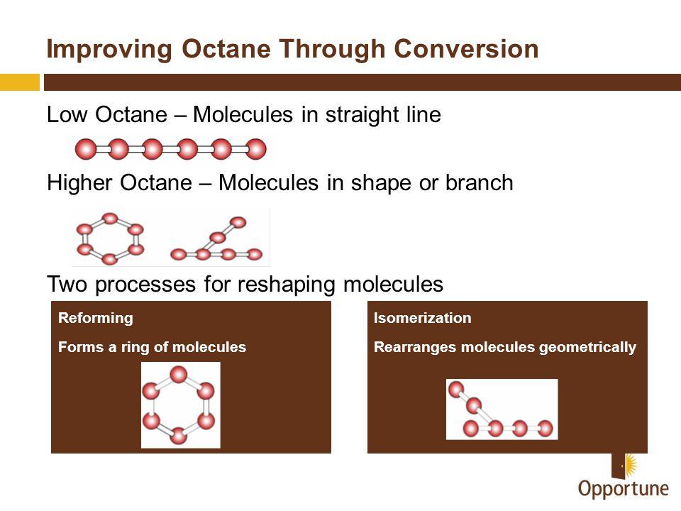 Improving Octane Through Conversion