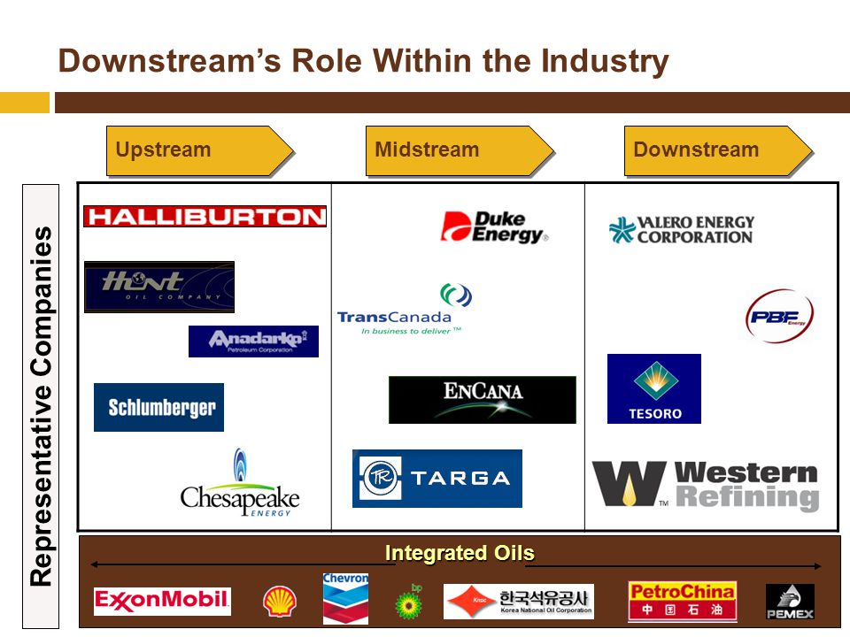 Downstream's Role Within the Industry