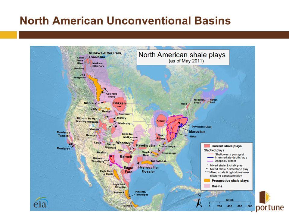 North American Unconventional Basins