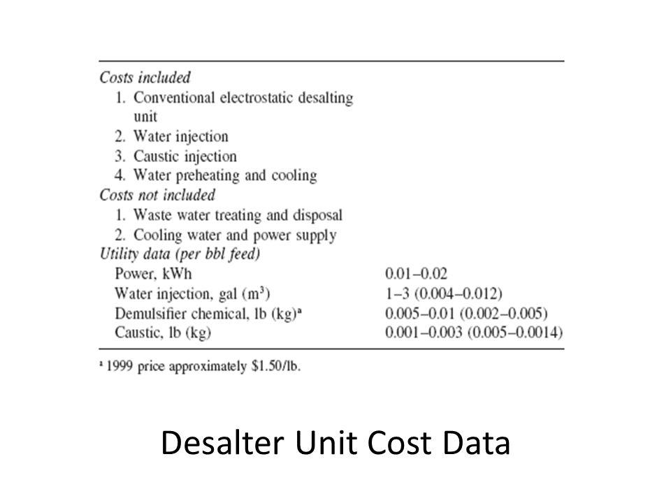 Desalter Unit Cost Data