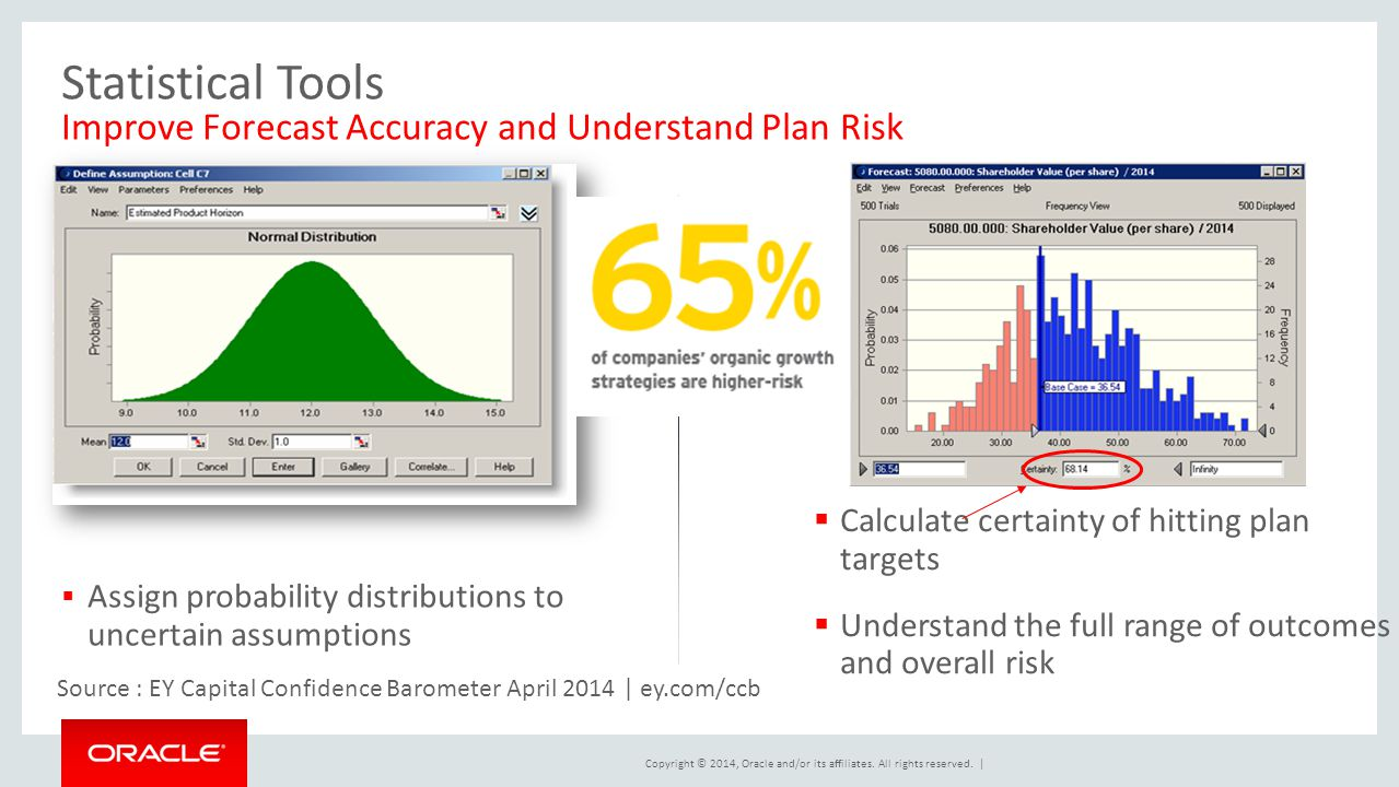 Statistical Tools Improve Forecast Accuracy and Understand Plan Risk
