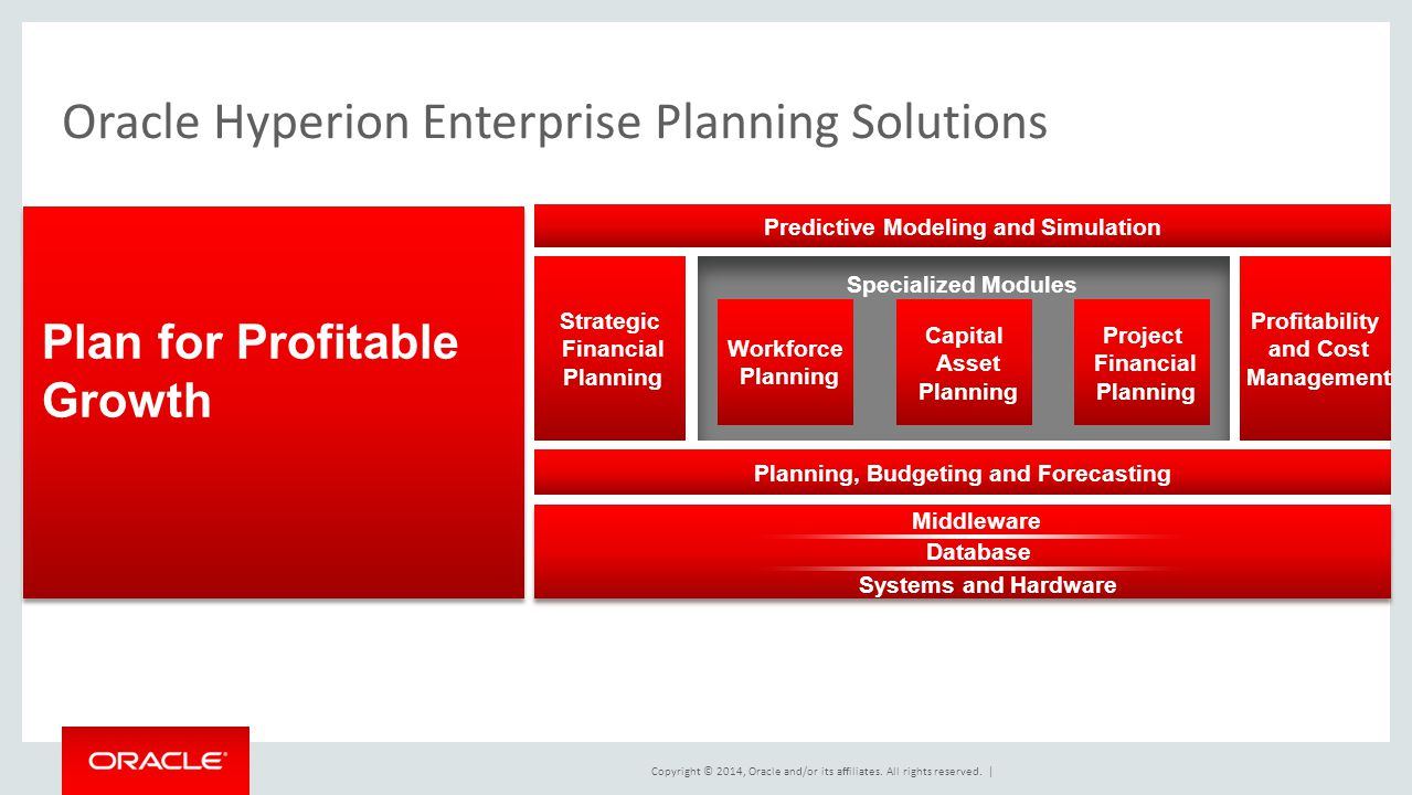 Oracle Hyperion Enterprise Planning Solutions