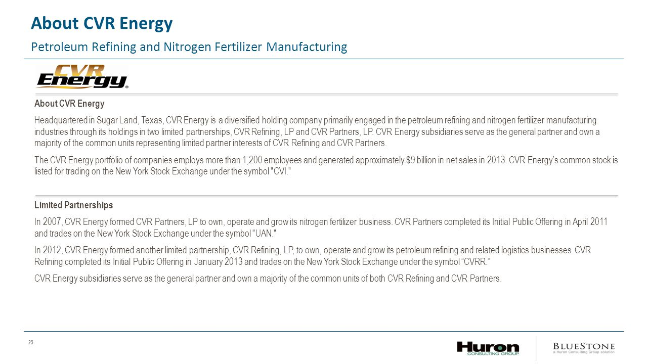 Petroleum Refining and Nitrogen Fertilizer Manufacturing