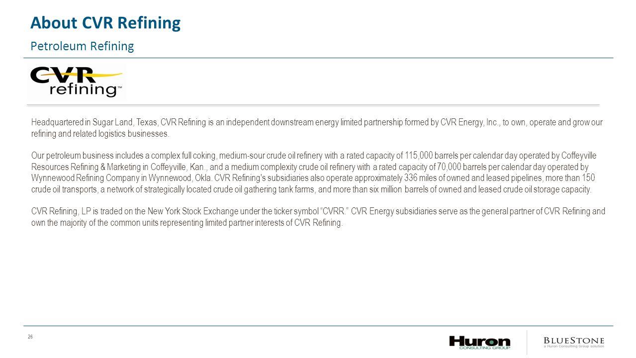 About CVR Refining Petroleum Refining