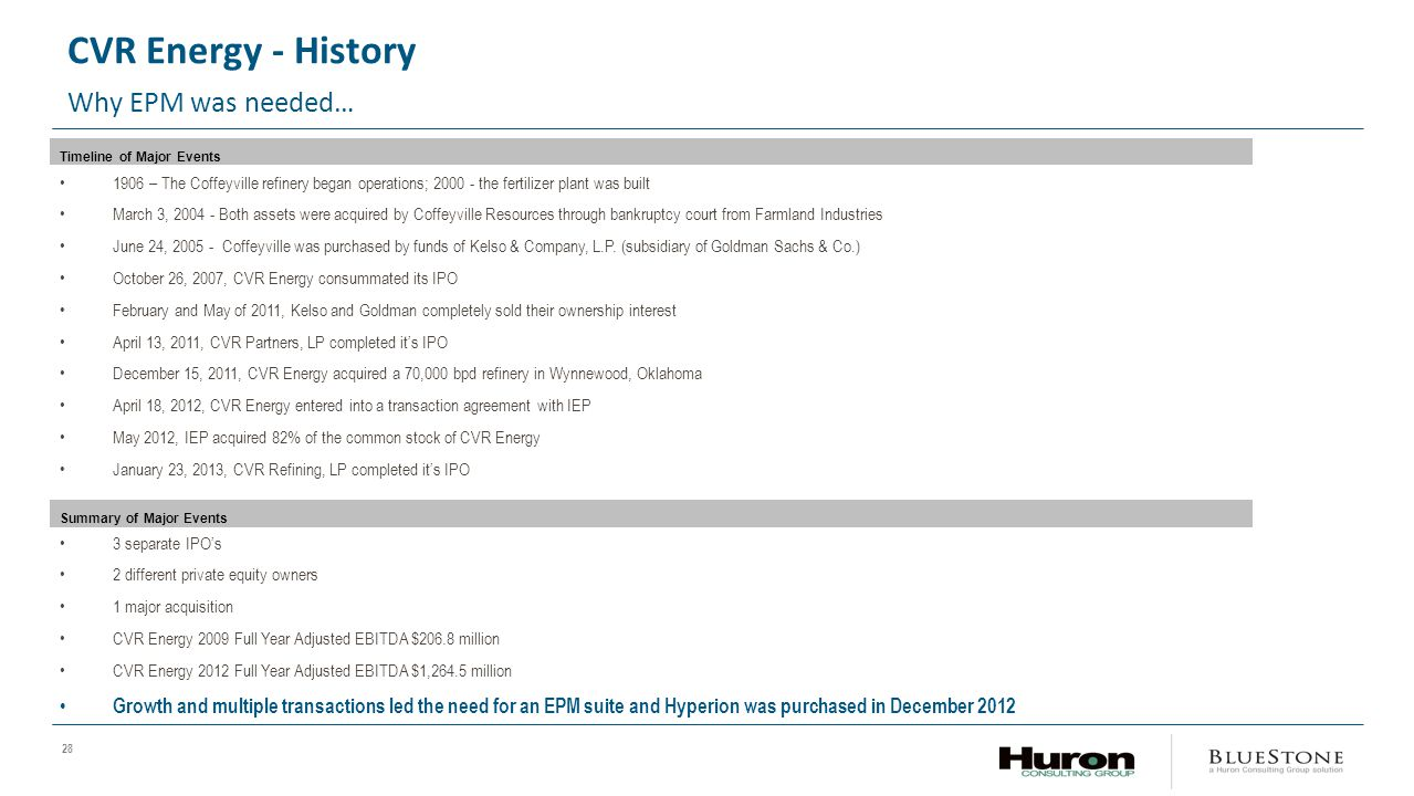 CVR Energy - History Why EPM was needed… Timeline of Major Events