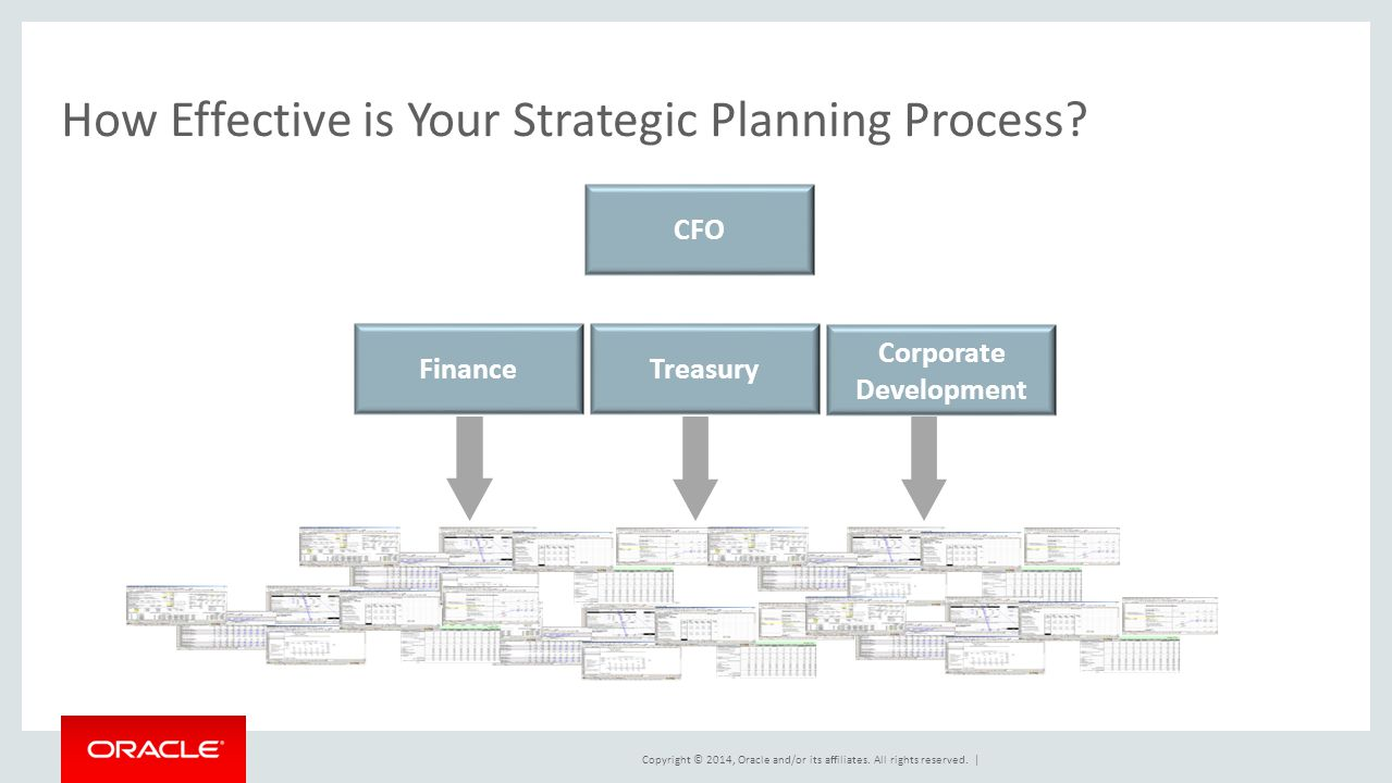 How Effective is Your Strategic Planning Process