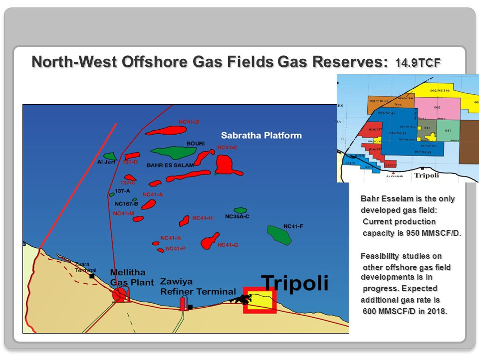 North-West Offshore Gas Fields Gas Reserves: 14.9TCF