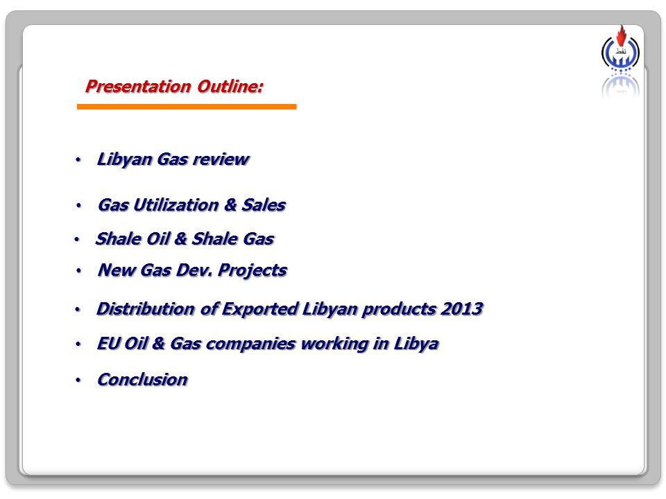 Presentation Outline:
