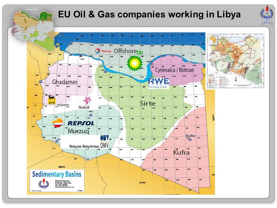 EU Oil & Gas companies working in Libya