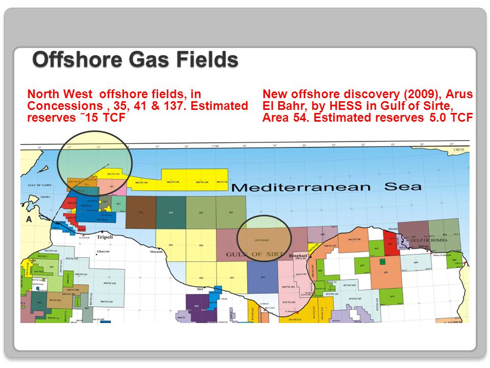 Offshore Gas Fields North West offshore fields, in Concessions , 35, 41 & 137. Estimated reserves ˜15 TCF.