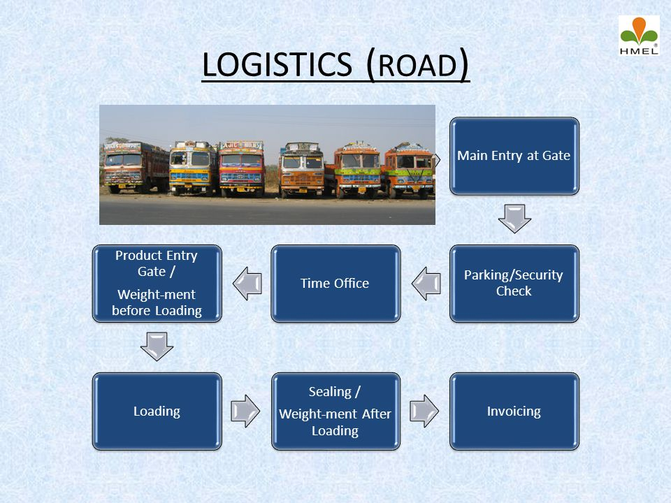LOGISTICS (ROAD) Main Entry at Gate Parking/Security Check Time Office