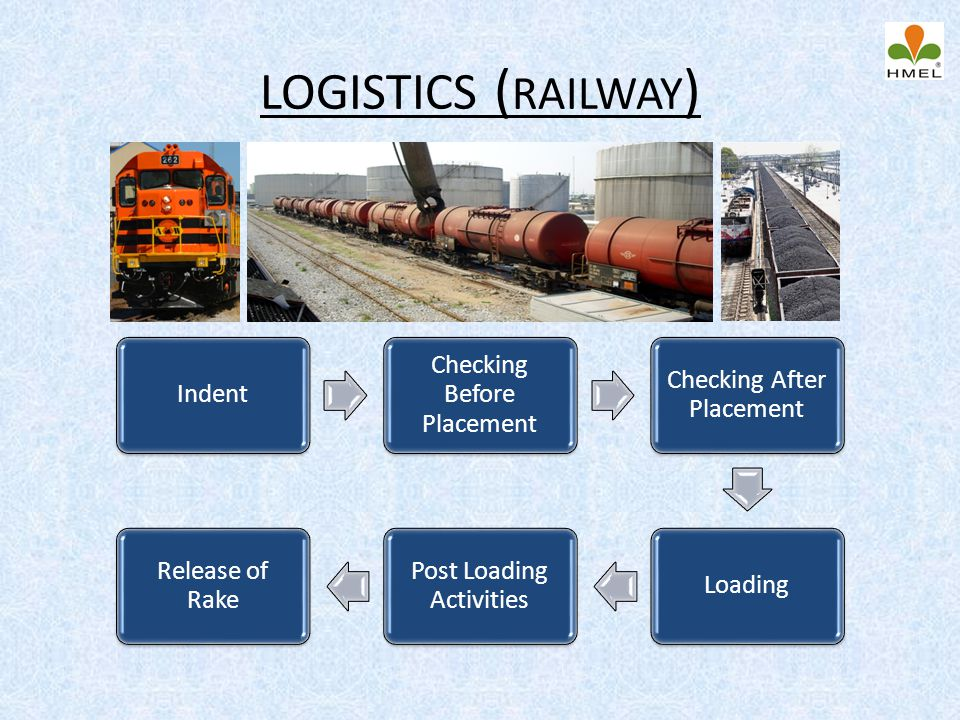 LOGISTICS (RAILWAY) Indent Checking Before Placement