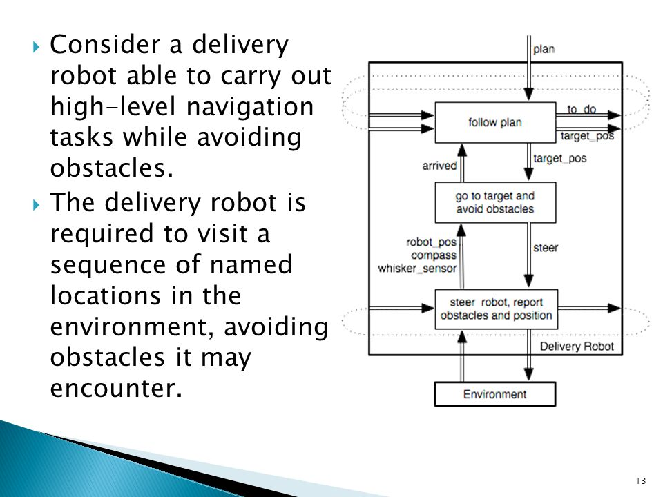 Consider a delivery robot able to carry out high-level navigation tasks while avoiding obstacles.