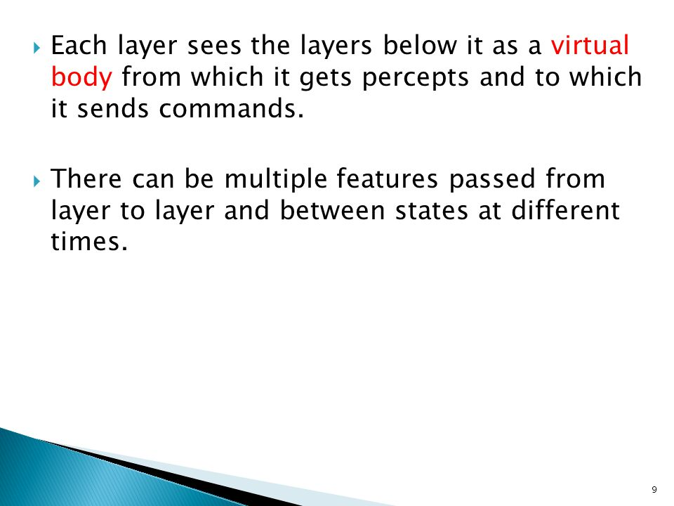Each layer sees the layers below it as a virtual body from which it gets percepts and to which it sends commands.