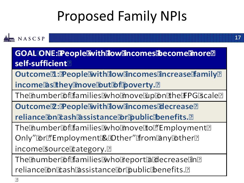 Proposed Family NPIs