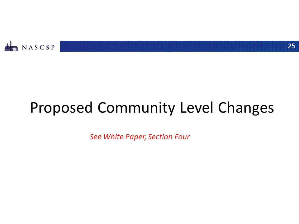 Proposed Community Level Changes