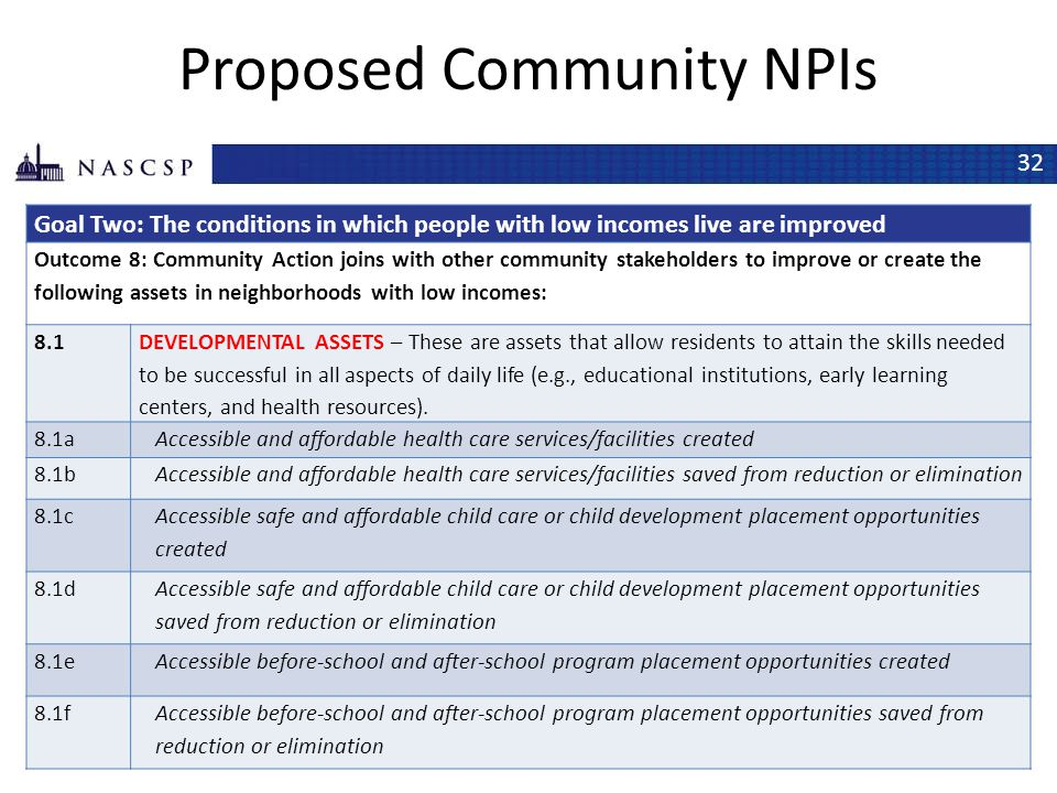 Proposed Community NPIs