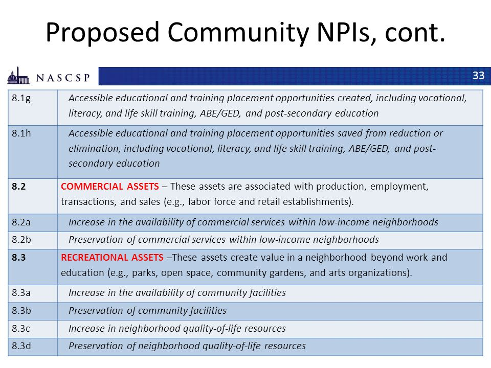 Proposed Community NPIs, cont.