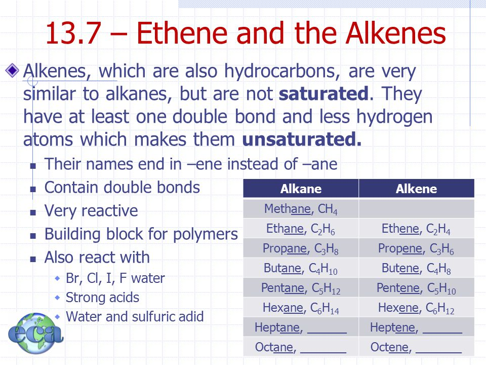 13.7 – Ethene and the Alkenes