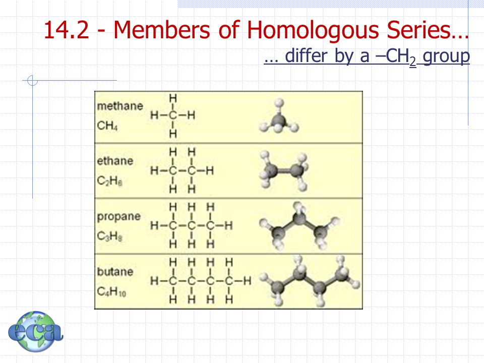 14.2 - Members of Homologous Series… … differ by a –CH2 group
