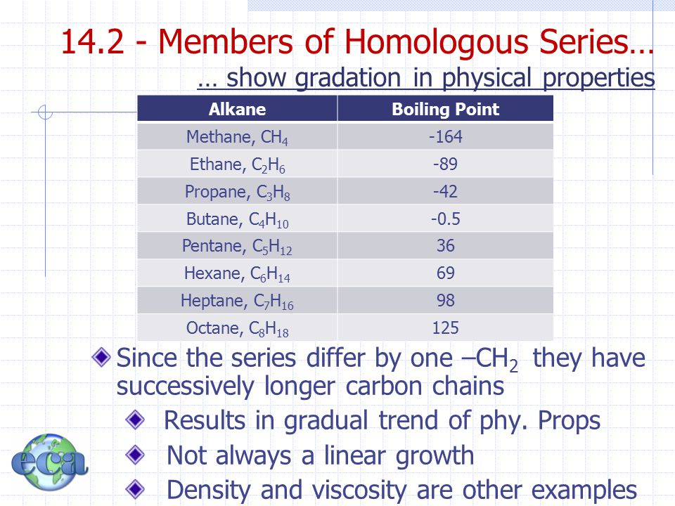 14.2 - Members of Homologous Series… … show gradation in physical properties