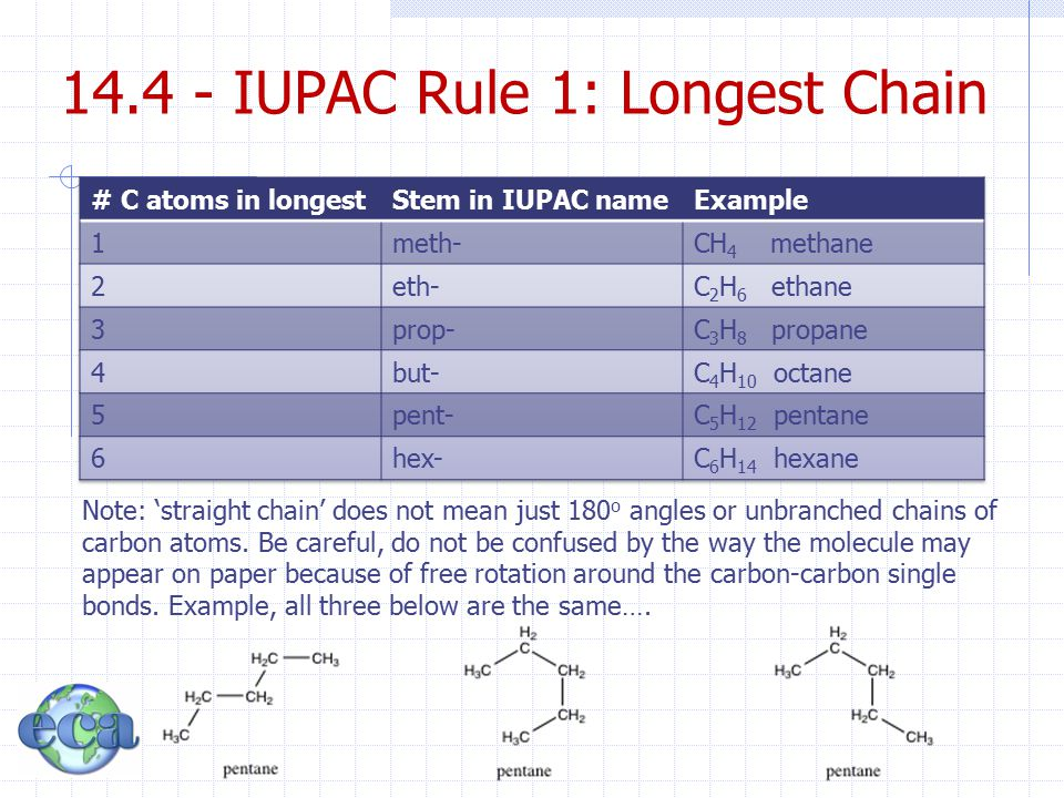 14.4 - IUPAC Rule 1: Longest Chain