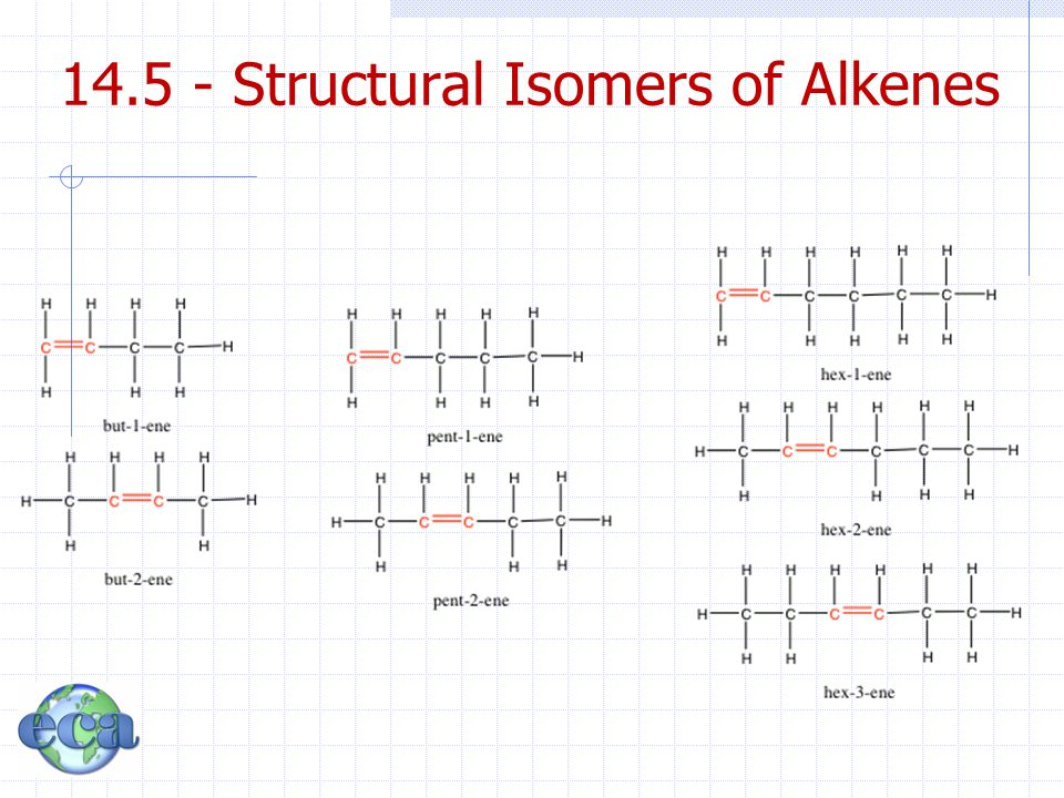 14.5 - Structural Isomers of Alkenes