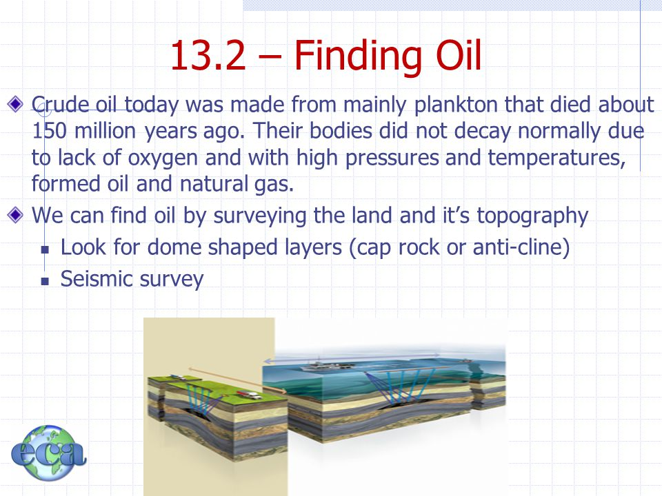 13.2 – Finding Oil