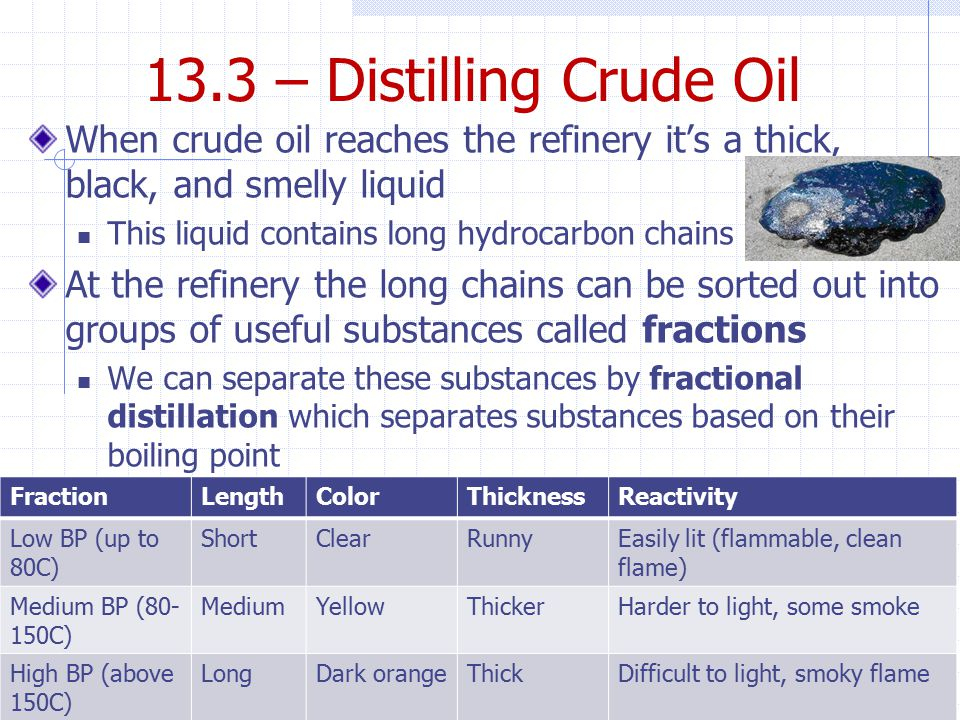 13.3 – Distilling Crude Oil When crude oil reaches the refinery it's a thick, black, and smelly liquid.