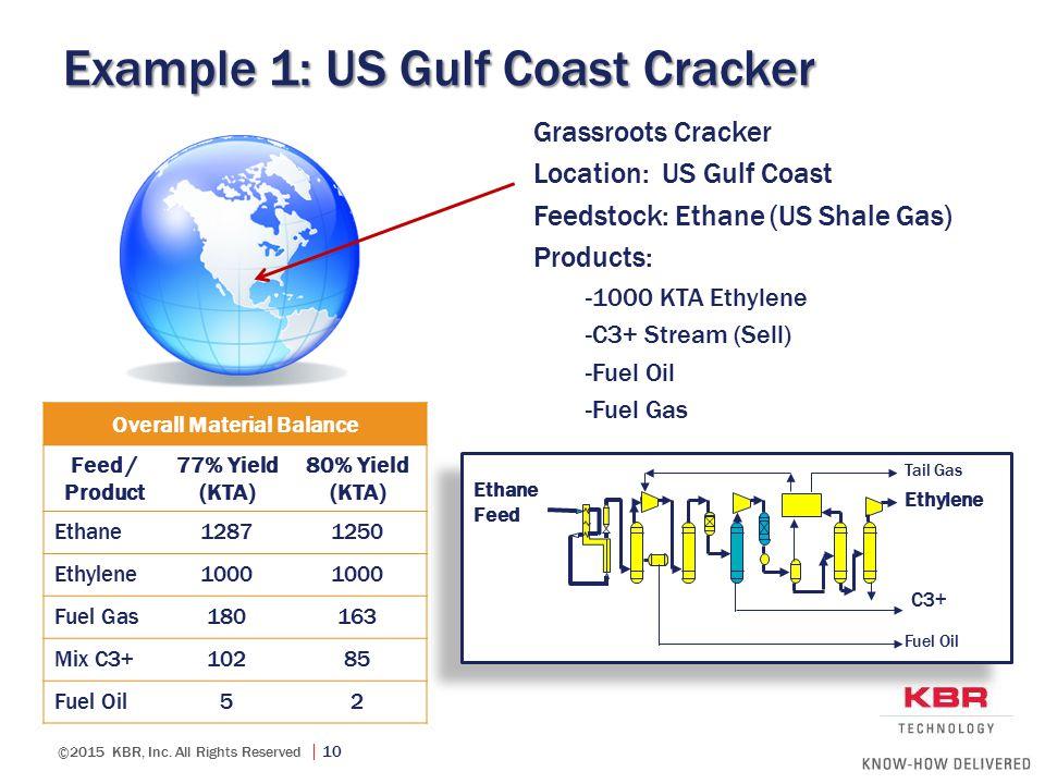 Example 1: US Gulf Coast Cracker