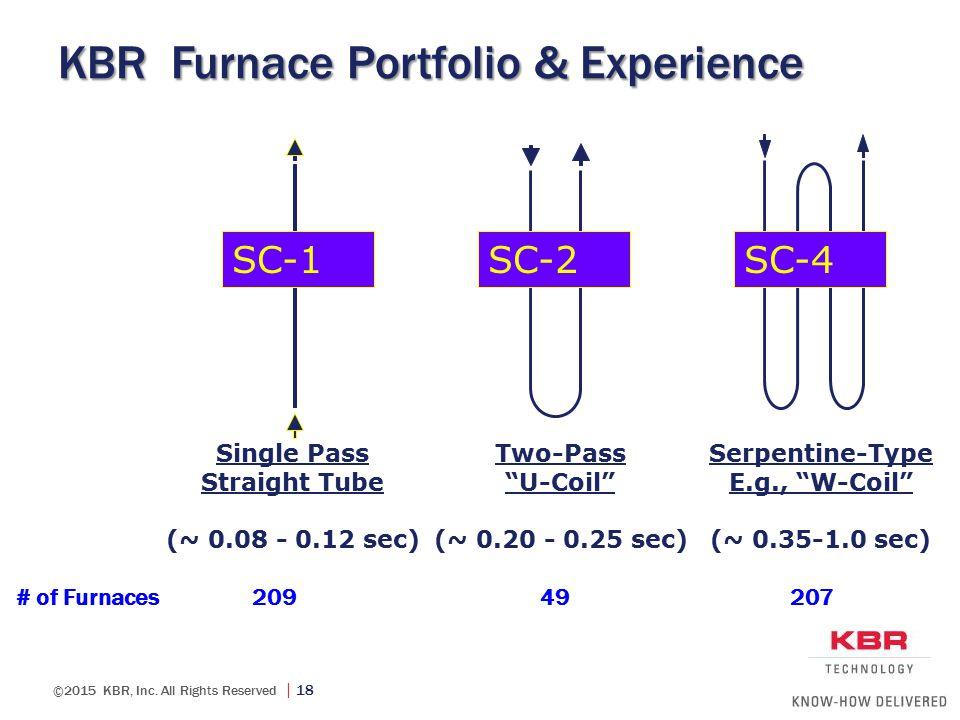 KBR Furnace Portfolio & Experience