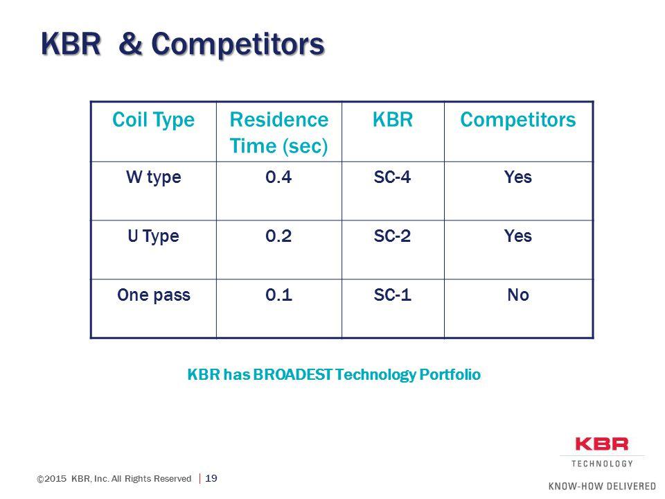 KBR has BROADEST Technology Portfolio