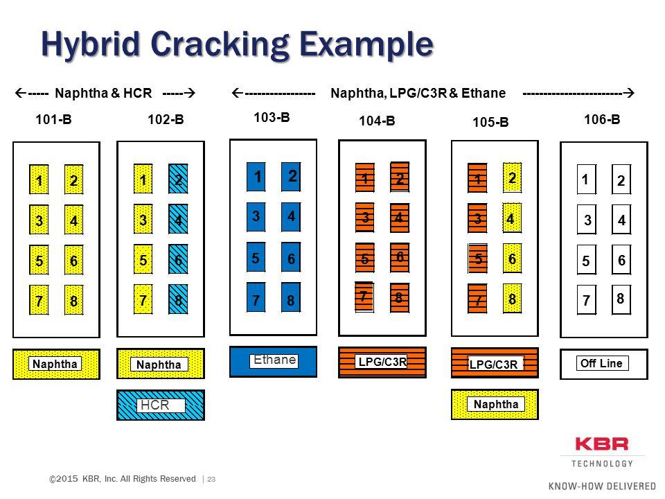 Hybrid Cracking Example