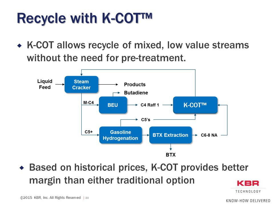 Recycle with K-COT™ K-COT allows recycle of mixed, low value streams without the need for pre-treatment.