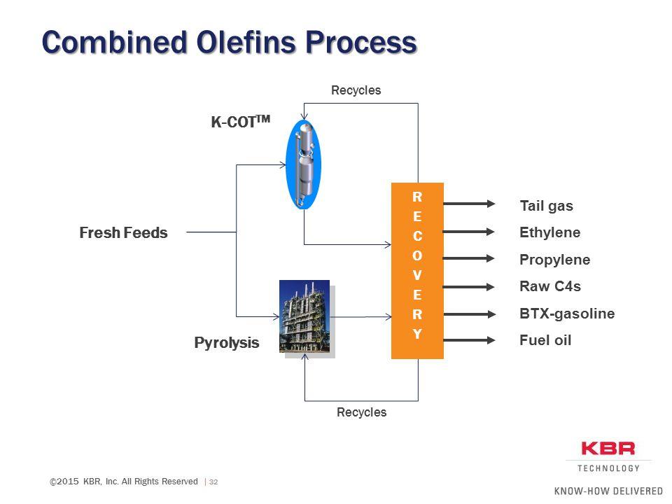 Combined Olefins Process